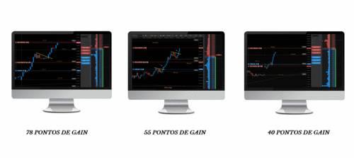 Como Realizar Operações Longas e Manter o Psicológico de Trader Profissional?