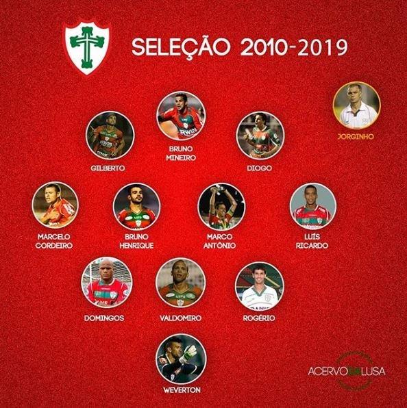 Seleção da década da Portuguesa tem palmeirenses e ex-são-paulinos