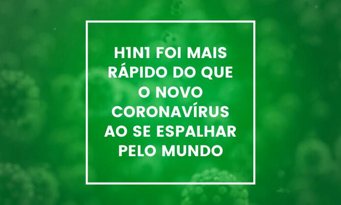 H1N1 foi mais rápido do que o novo coronavírus ao se espalhar pelo mundo
