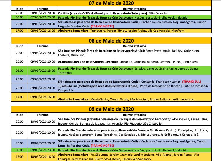 tabela-rodizio-sanepar-7-a-9-maio