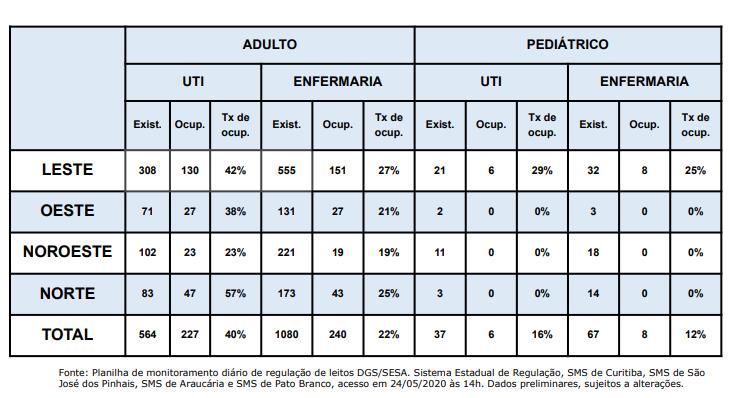 coronavirus-parana-registra-113-novos-casos