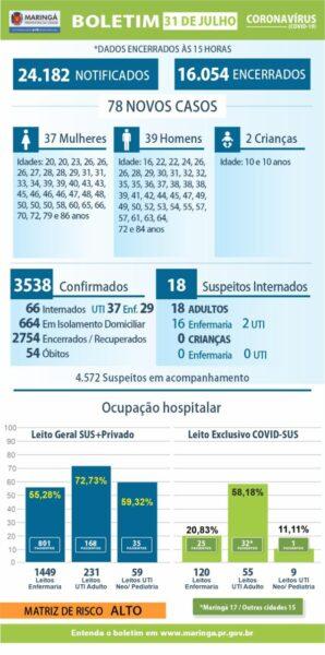 morte coronavirus