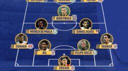 Palmeiras e Corinthians dominam a seleção do Paulistão 2020; Artur iguala recorde de Neymar