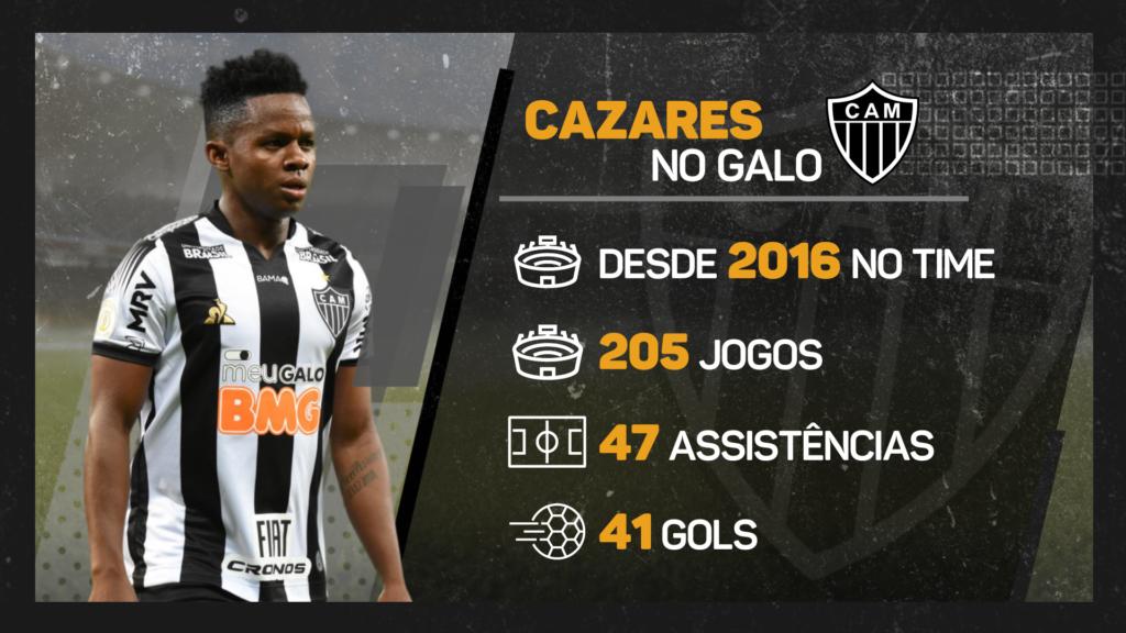 Com números pelo Galo, Cazares seria o segundo maior assistente do Corinthians no século