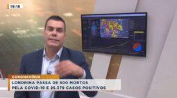Cidade Alerta Londrina Ao Vivo | 15/01/2021