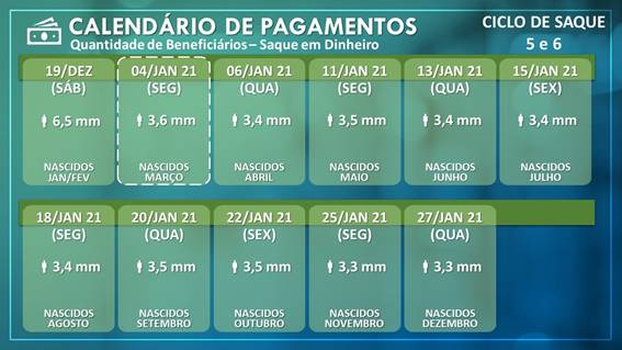 calendario ultima parcela auxilio emergencial