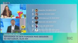 Confira o ranking dos famosos brasileiros mais seguidos no Instagram