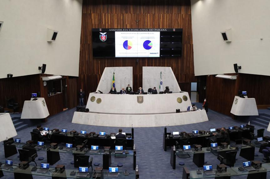 Paraná tem superávit tributário no primeiro quadrimestre de 2021