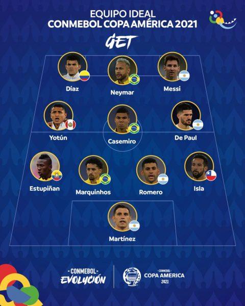 Neymar, Casemiro e Marquinhos estão na seleção da Copa América: confira todos os nomes