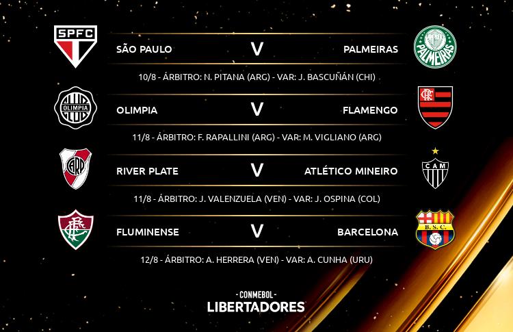 Conmebol define arbitragem do Choque-Rei pelas quartas de final da Libertadores