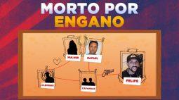 """Para polícia, Felipe morreu no lugar do primo, que teve um caso com a mulher do """"zóio"""""""