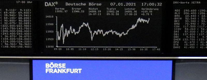 Mercados acionários europeus fecham em alta após dados positivos da Alemanha