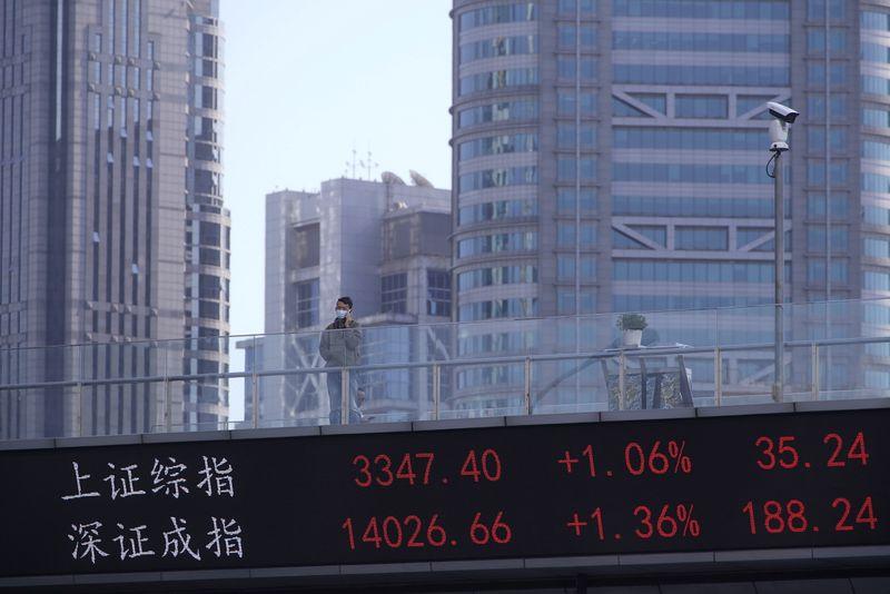 Ações da China fecham em alta com resultados positivos de empresas industriais